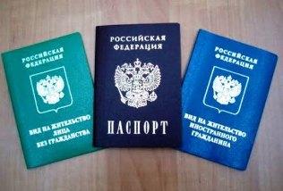От разрешения на временное проживание до гражданства