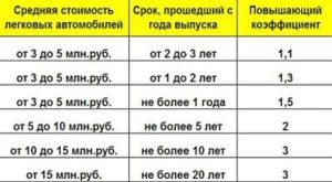 1489170044_instrukciya-po-raschetu-naloga-na-roskosh