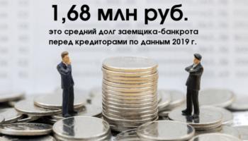 внесудебное банкротство - банкротство без суда